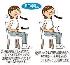 ストレッチ 丹田呼吸法