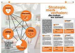 Retailcourier van Jos de Vries The Retail Company, voor Storyline
