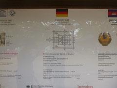 deutsche Beteiligung an der Erhaltung der Tempel