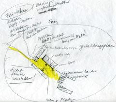 Lehrlingswerkstätten Komturei Tobel: Konzeptskizze Positionierung