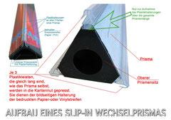 Abb. Slip In Prima für Indoor mit Papierdruck