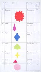 De zeven stukjes waaruit het ontwerp bestaat