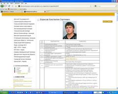 Личная страница участника проекта