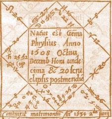 Traditionelle Horoskopgrafik