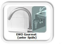 Küchenfilter mit EWO Wasserbelebung  Untertisch Filter