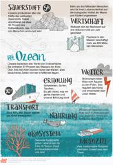 Die Funktion des Ozeans