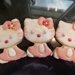 Guetsli Hello Kitty
