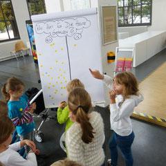 Forschertag im Verkehrszentrum: Wir freuen uns über die Kinderumfrage