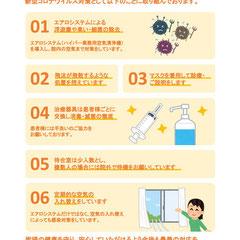 当院の新型コロナウイルス対策について