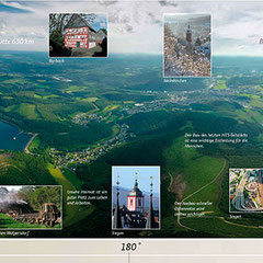 Panorama-Folder