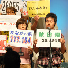 神奈川県の署名到達数(2013.8.5現在)