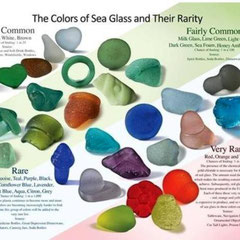 THE COLORS OF SEA GLASS by Rozanna