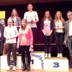 u16/w - mit Katrin Hinterholzer auf dem 2. Rang