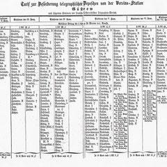 Tarife zur telegrafischen Beförderung von Depeschen