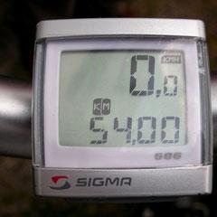 Unsere heutige Etappe in km