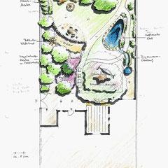 Gartenplanung mit Details
