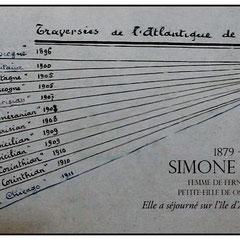 Traversées de l'Atlantique de Simone Lavigne