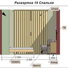 Развертка стен в спальне