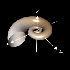 Spiralfläche - exponentiell verändernder Querschnitt
