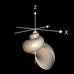 Spiralfläche - Drehrichtung rechts