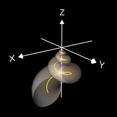 Spiralfläche - Drehrichtung links