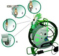 Specialistische ventilatiereiniging