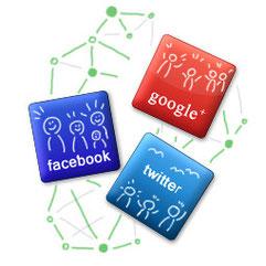 Social-CRM – Pro und Contra