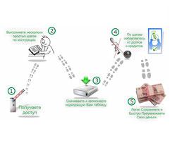 Простая и удобная система управления домашними финансами, пользуясь которой люди обретают финансовую стабильность и процветание, сохраняя и преумножая свои деньги.