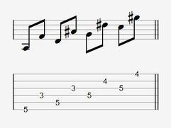 Kleine Sexten auf der Gitarre