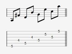 Große Sexten auf der Gitarre