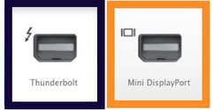 Thunderbolt VS Mini DisplayPort