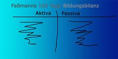 100 Tage Bildungsbilanz Bilg:spagra