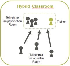 Hybrid Classroom Scheme