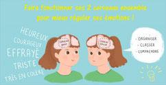 Cerveaux gauche/droit: vidéo