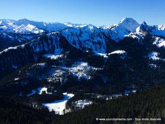 Station de ski Spitzingsee