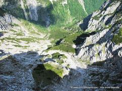 Frontière autrichienne