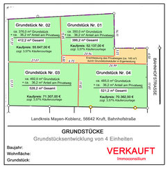 Grundstück 56642 kruft projektentwicklung architekt bauland hausbau immoconsilium bahnhofstrasse immobilien makler