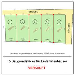 Immoconsilium Referenz 56642 Kruft