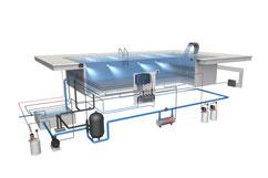 Wasseraufbereitung mit Messe- Regel und Dosiersystem