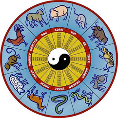 Find out your Chinese Horoscope!
