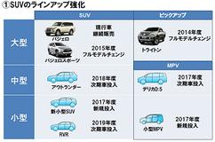 三菱の新型PHEV小型SUV