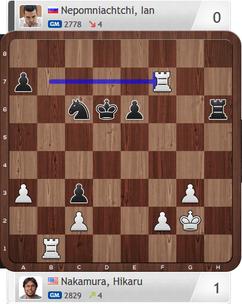 Nakamura-Nepomniachtchi, Partie 1, Magnus Carlsen Invitational