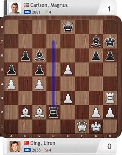 Ding-Carlsen, Partie 4, Halbfinale, Magnus Carlsen Invitational