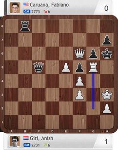 Giri-Caruana, Partie 3, Magnus Carlsen Invitational