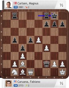 Caruana-Carlsen, Partie 3, Magnus Carlsen Invitational