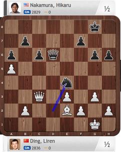 Ding-Nakamura, Partie 4, Magnus Carlsen Invitational