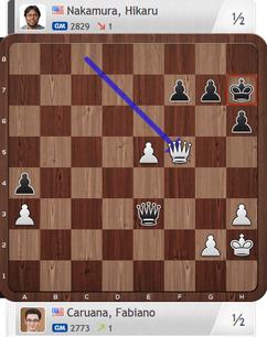 Caruana-Nakamura, Partie 1, Final Four, Magnus Carlsen Invitational