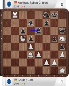 Lüneburger Schachfestival 2019, Damengewinn