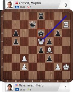 Nakamura-Carlsen, Partie 2