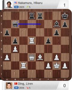 Ding-Nakamura, Armaggedon-Partie, Magnus Carlsen Invitational